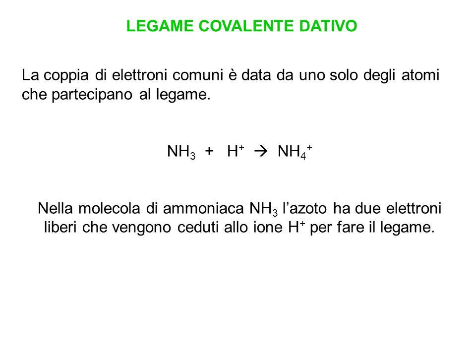 LEGAME COVALENTE DATIVO La coppia di elettroni comuni è data da uno solo degli atomi che partecipano al legame.