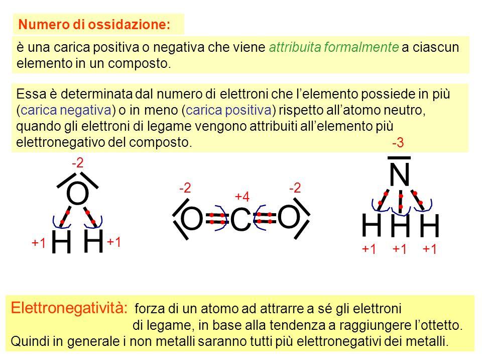 Numero di ossidazione: è una carica positiva o negativa che viene attribuita formalmente a ciascun elemento in un composto.