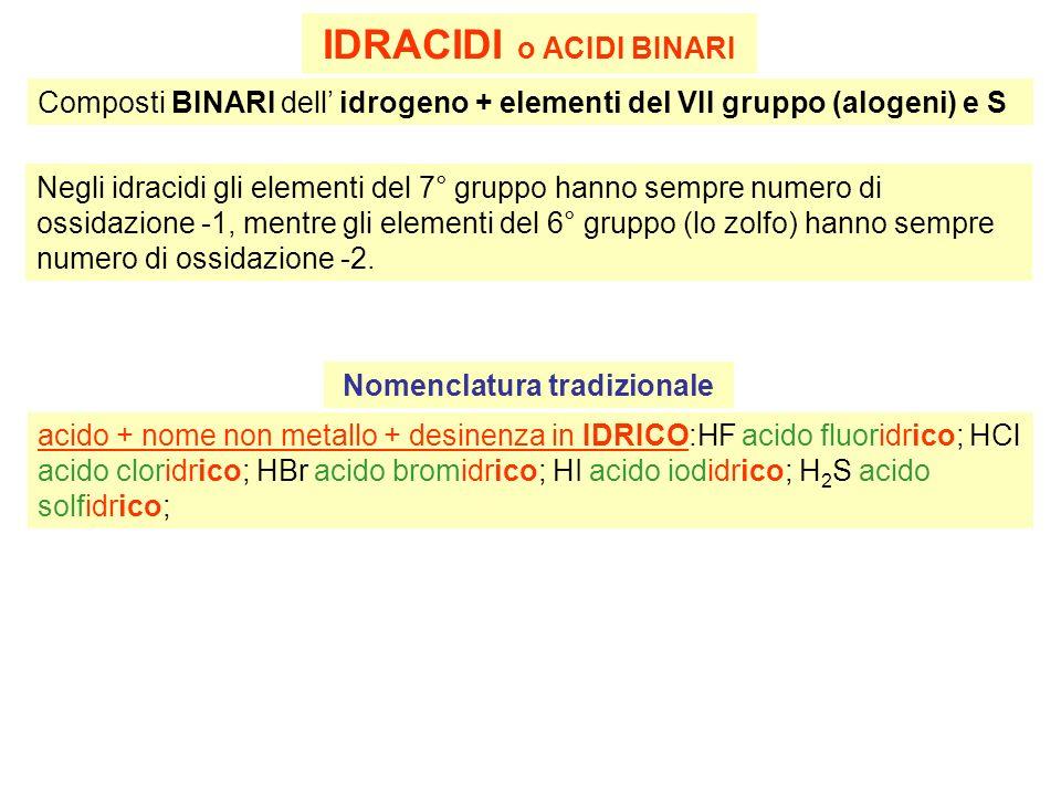 IDRACIDI o ACIDI BINARI Composti BINARI dell idrogeno + elementi del VII gruppo (alogeni) e S Negli idracidi gli elementi del 7° gruppo hanno sempre numero di ossidazione -1, mentre gli elementi del 6° gruppo (lo zolfo) hanno sempre numero di ossidazione -2.