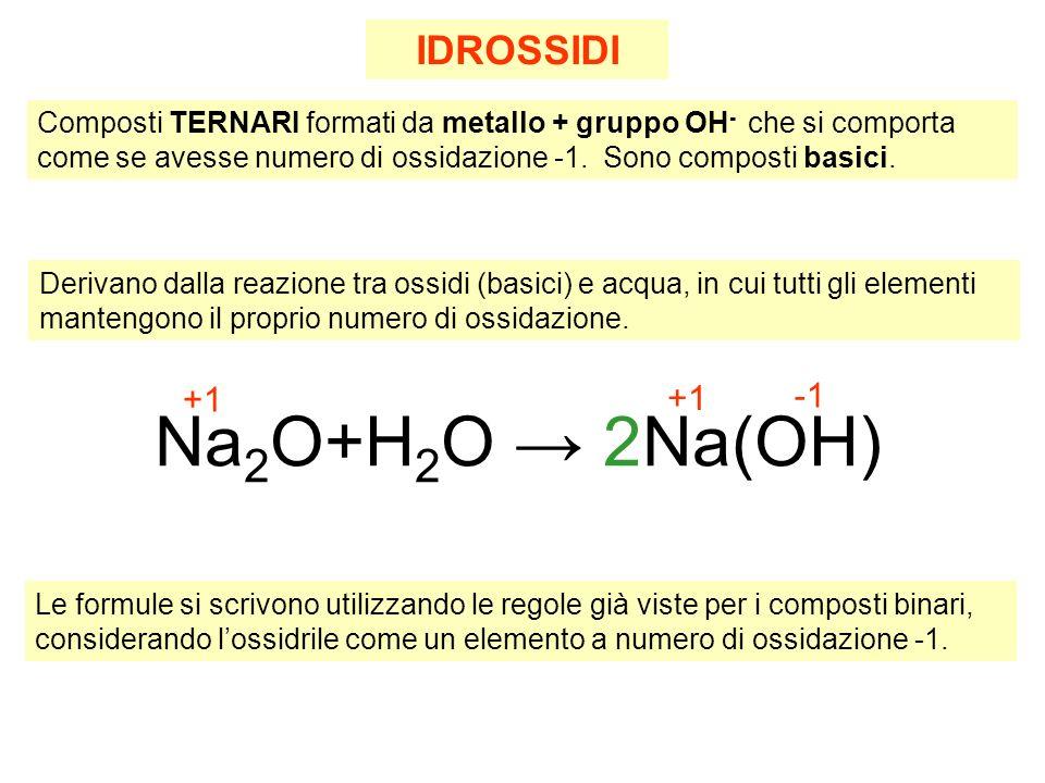 IDROSSIDI Composti TERNARI formati da metallo + gruppo OH - che si comporta come se avesse numero di ossidazione -1.