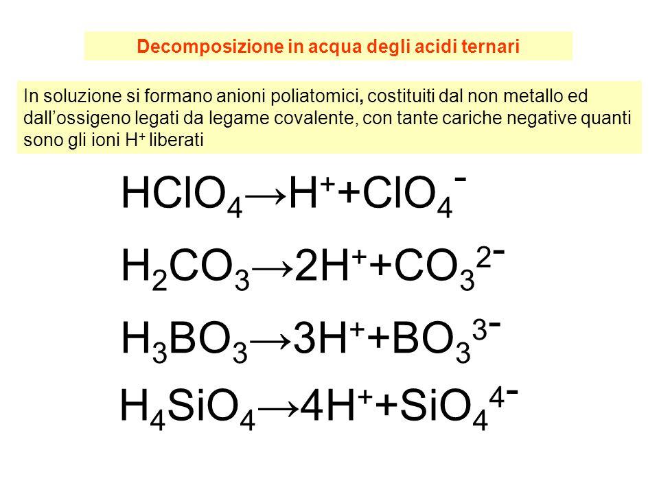 Decomposizione in acqua degli acidi ternari In soluzione si formano anioni poliatomici, costituiti dal non metallo ed dallossigeno legati da legame covalente, con tante cariche negative quanti sono gli ioni H + liberati HClO 4 H + +ClO 4 - H 2 CO 3 2H + +CO 3 2 - H 3 BO 3 3H + +BO 3 3 - H 4 SiO 4 4H + +SiO 4 4 -