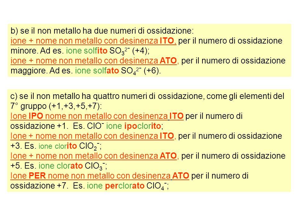 b) se il non metallo ha due numeri di ossidazione: ione + nome non metallo con desinenza ITO, per il numero di ossidazione minore.