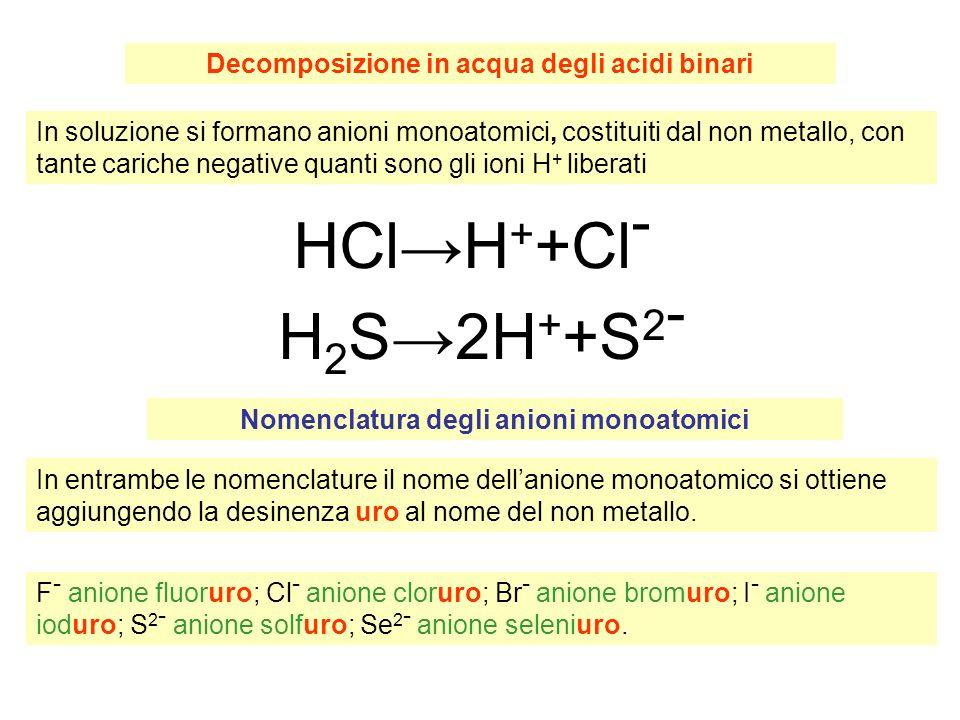 Decomposizione in acqua degli acidi binari In soluzione si formano anioni monoatomici, costituiti dal non metallo, con tante cariche negative quanti sono gli ioni H + liberati HClH + +Cl - H 2 S2H + +S 2 - Nomenclatura degli anioni monoatomici In entrambe le nomenclature il nome dellanione monoatomico si ottiene aggiungendo la desinenza uro al nome del non metallo.