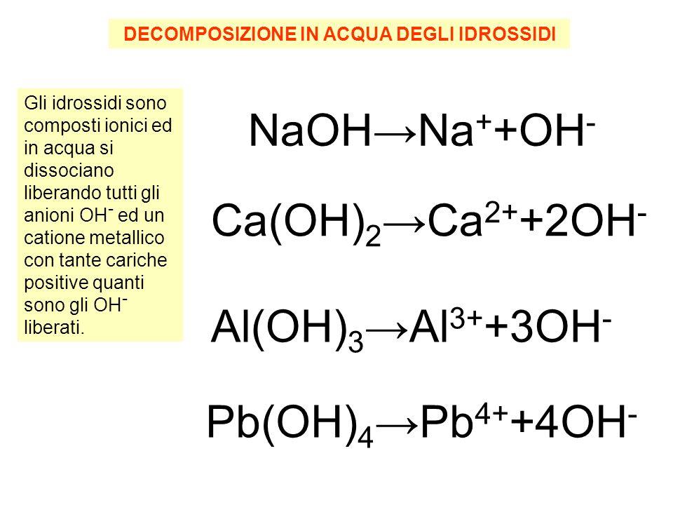 DECOMPOSIZIONE IN ACQUA DEGLI IDROSSIDI Gli idrossidi sono composti ionici ed in acqua si dissociano liberando tutti gli anioni OH - ed un catione metallico con tante cariche positive quanti sono gli OH - liberati.