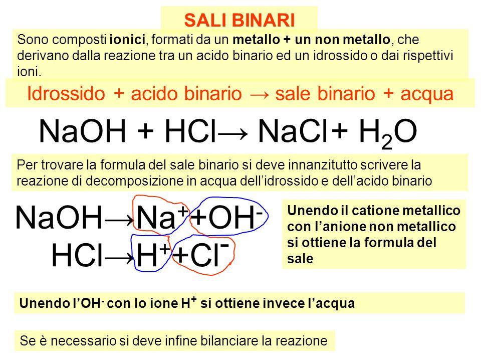 SALI BINARI Sono composti ionici, formati da un metallo + un non metallo, che derivano dalla reazione tra un acido binario ed un idrossido o dai rispettivi ioni.