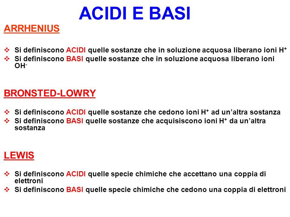 ACIDI E BASI ARRHENIUS Si definiscono ACIDI quelle sostanze che in soluzione acquosa liberano ioni H + Si definiscono BASI quelle sostanze che in soluzione acquosa liberano ioni OH - BRONSTED-LOWRY Si definiscono ACIDI quelle sostanze che cedono ioni H + ad unaltra sostanza Si definiscono BASI quelle sostanze che acquisiscono ioni H + da unaltra sostanza LEWIS Si definiscono ACIDI quelle specie chimiche che accettano una coppia di elettroni Si definiscono BASI quelle specie chimiche che cedono una coppia di elettroni