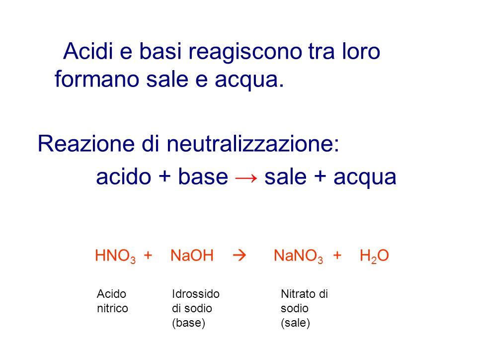 Acidi e basi reagiscono tra loro formano sale e acqua.