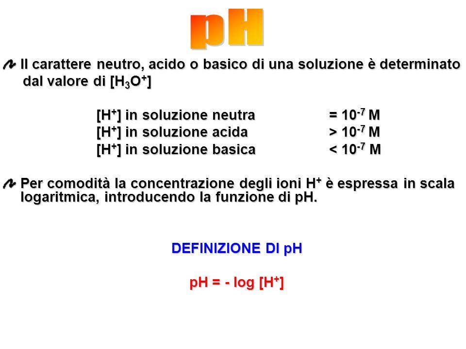 Il carattere neutro, acido o basico di una soluzione è determinato dal valore di [H 3 O + ] dal valore di [H 3 O + ] [H + ] in soluzione neutra= 10 -7 M [H + ] in soluzione acida> 10 -7 M [H + ] in soluzione basica< 10 -7 M Per comodità la concentrazione degli ioni H + è espressa in scala logaritmica, introducendo la funzione di pH.