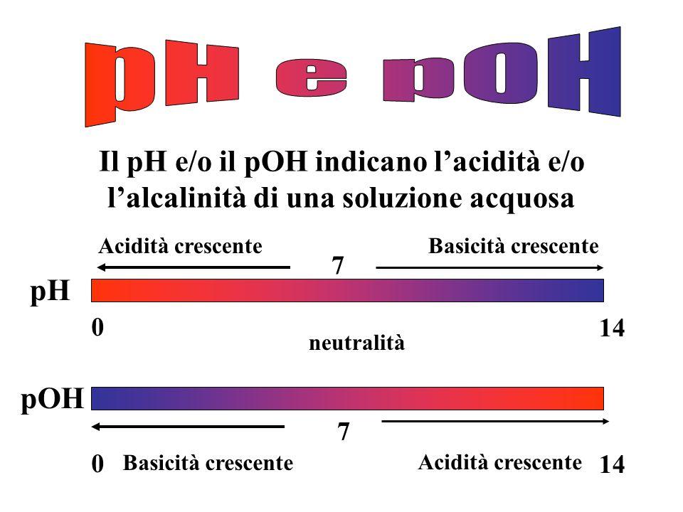 Il pH e/o il pOH indicano lacidità e/o lalcalinità di una soluzione acquosa 0 7 14 Acidità crescente neutralità Basicità crescente pH 0 7 14 pOH Acidità crescente Basicità crescente