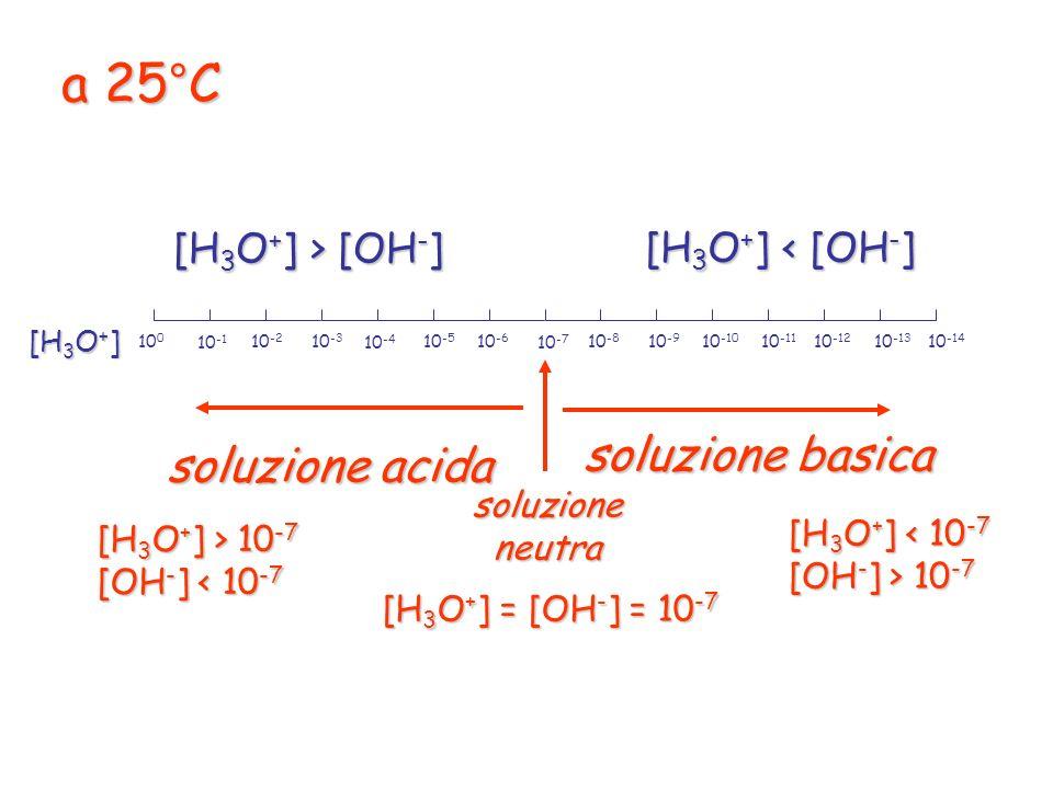 a 25°C [H 3 O + ] > [OH - ] [H 3 O + ] < [OH - ] 10 0 10 -2 10 -4 10 -6 10 -1 10 -3 10 -5 10 -7 10 -8 10 -10 10 -12 10 -14 10 -9 10 -11 10 -13 [H 3 O