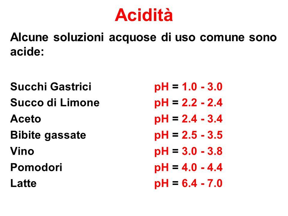 Acidità Alcune soluzioni acquose di uso comune sono acide: Succhi GastricipH = 1.0 - 3.0 Succo di LimonepH = 2.2 - 2.4 AcetopH = 2.4 - 3.4 Bibite gassatepH = 2.5 - 3.5 VinopH = 3.0 - 3.8 PomodoripH = 4.0 - 4.4 LattepH = 6.4 - 7.0