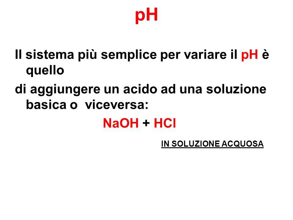 pH Il sistema più semplice per variare il pH è quello di aggiungere un acido ad una soluzione basica o viceversa: NaOH + HCl IN SOLUZIONE ACQUOSA