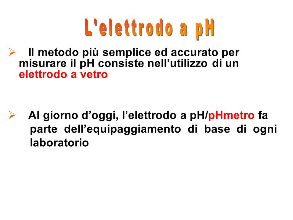 Il metodo più semplice ed accurato per misurare il pH consiste nellutilizzo di un elettrodo a vetro Al giorno doggi, lelettrodo a pH/pHmetro fa parte dellequipaggiamento di base di ogni laboratorio