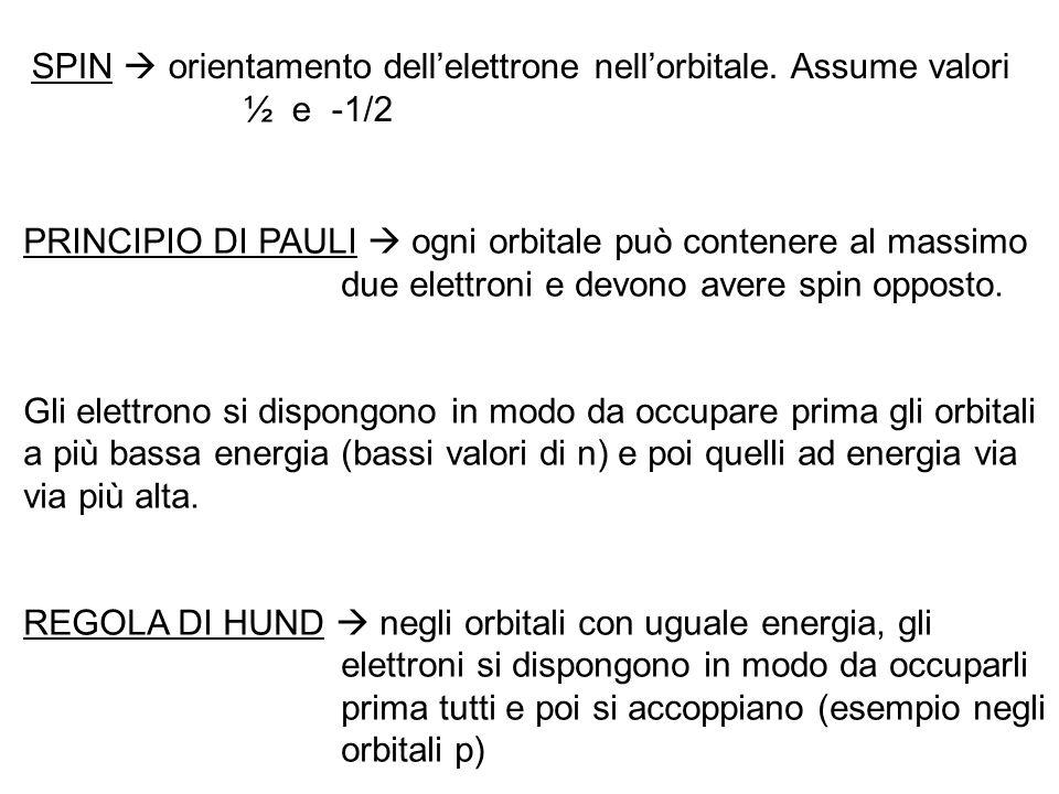 PRINCIPIO DI PAULI ogni orbitale può contenere al massimo due elettroni e devono avere spin opposto.