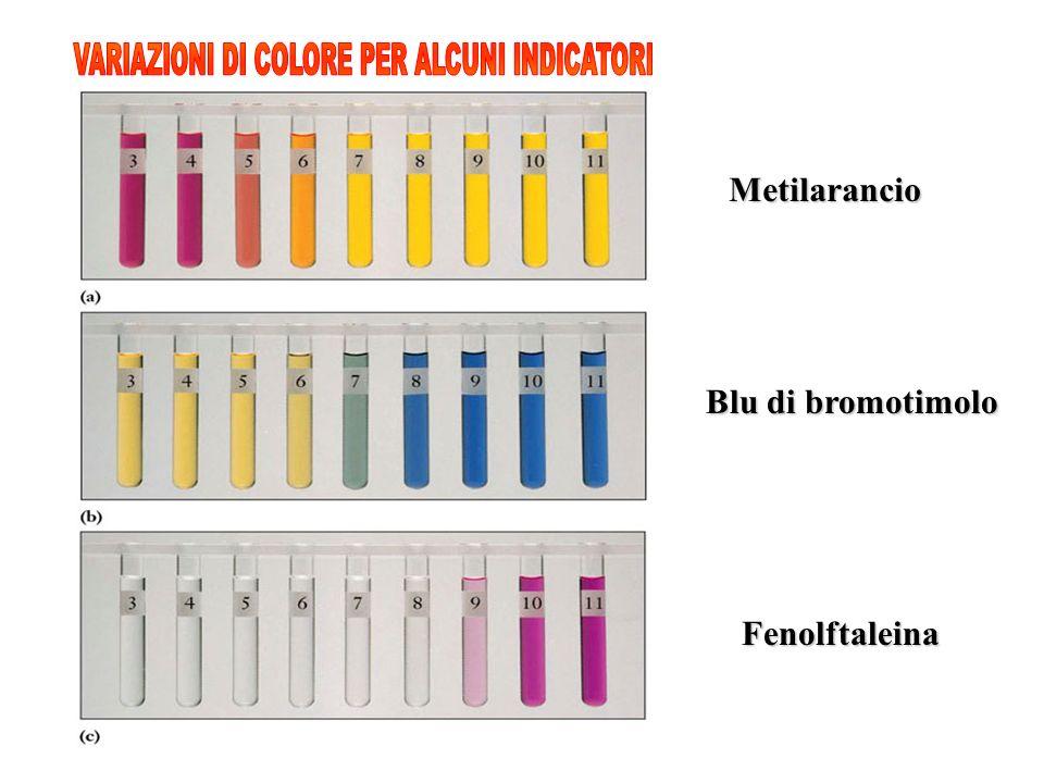 Metilarancio Blu di bromotimolo Fenolftaleina