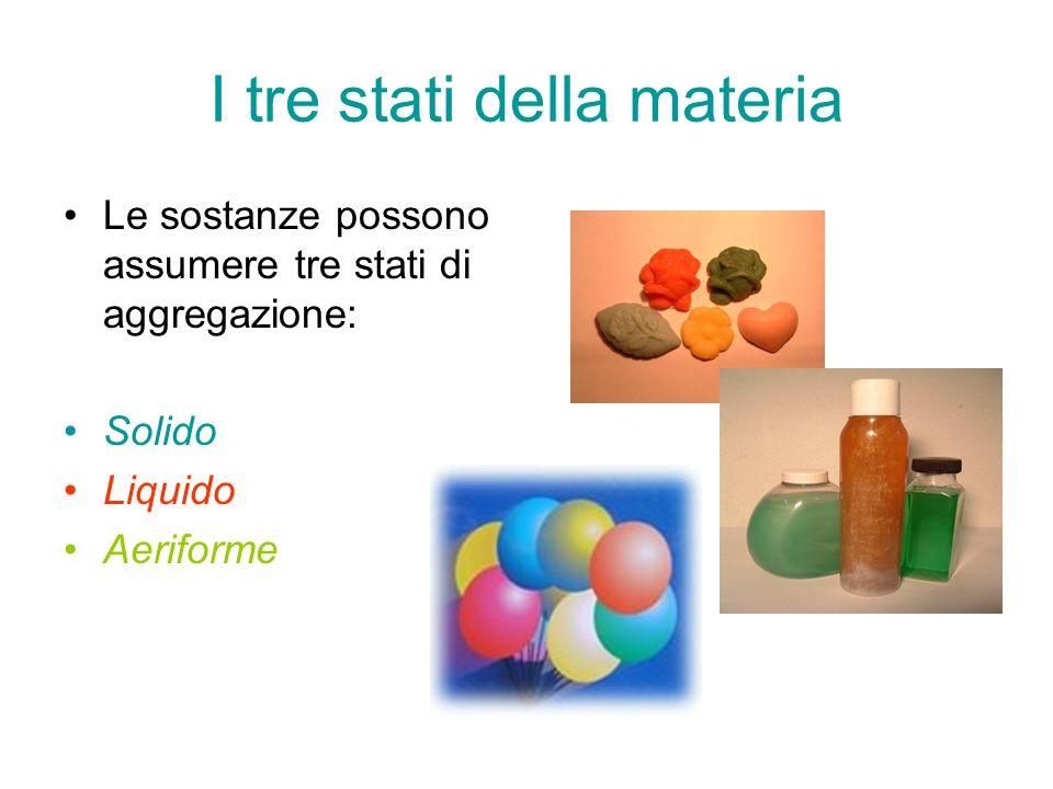 I tre stati della materia Le sostanze possono assumere tre stati di aggregazione: Solido Liquido Aeriforme