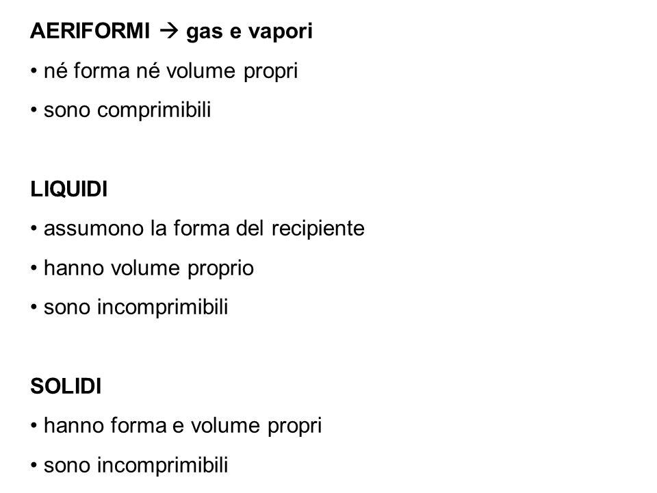 AERIFORMI gas e vapori né forma né volume propri sono comprimibili LIQUIDI assumono la forma del recipiente hanno volume proprio sono incomprimibili SOLIDI hanno forma e volume propri sono incomprimibili