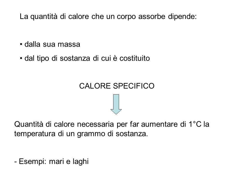 La quantità di calore che un corpo assorbe dipende: dalla sua massa dal tipo di sostanza di cui è costituito CALORE SPECIFICO Quantità di calore necessaria per far aumentare di 1°C la temperatura di un grammo di sostanza.