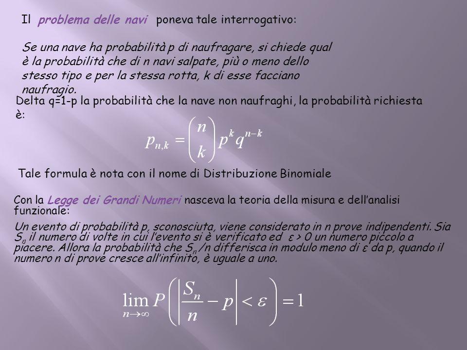Con la Legge dei Grandi Numeri nasceva la teoria della misura e dellanalisi funzionale: Un evento di probabilità p, sconosciuta, viene considerato in