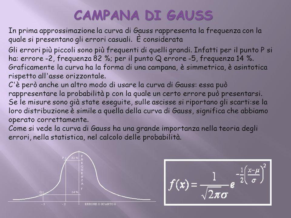 CAMPANA DI GAUSS In prima approssimazione la curva di Gauss rappresenta la frequenza con la quale si presentano gli errori casuali. È considerata Gli
