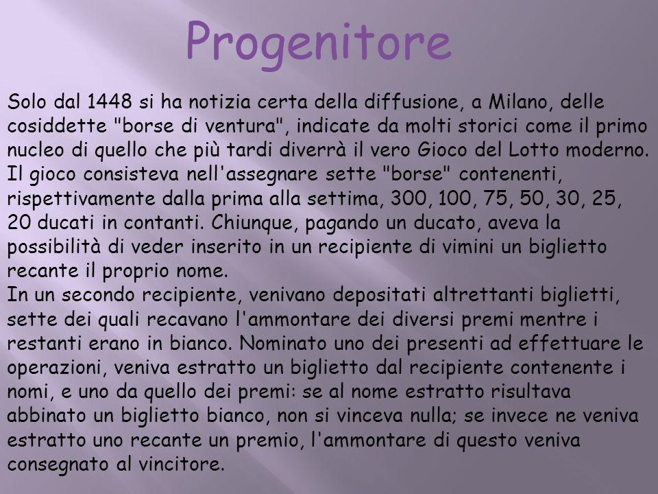 Progenitore Solo dal 1448 si ha notizia certa della diffusione, a Milano, delle cosiddette