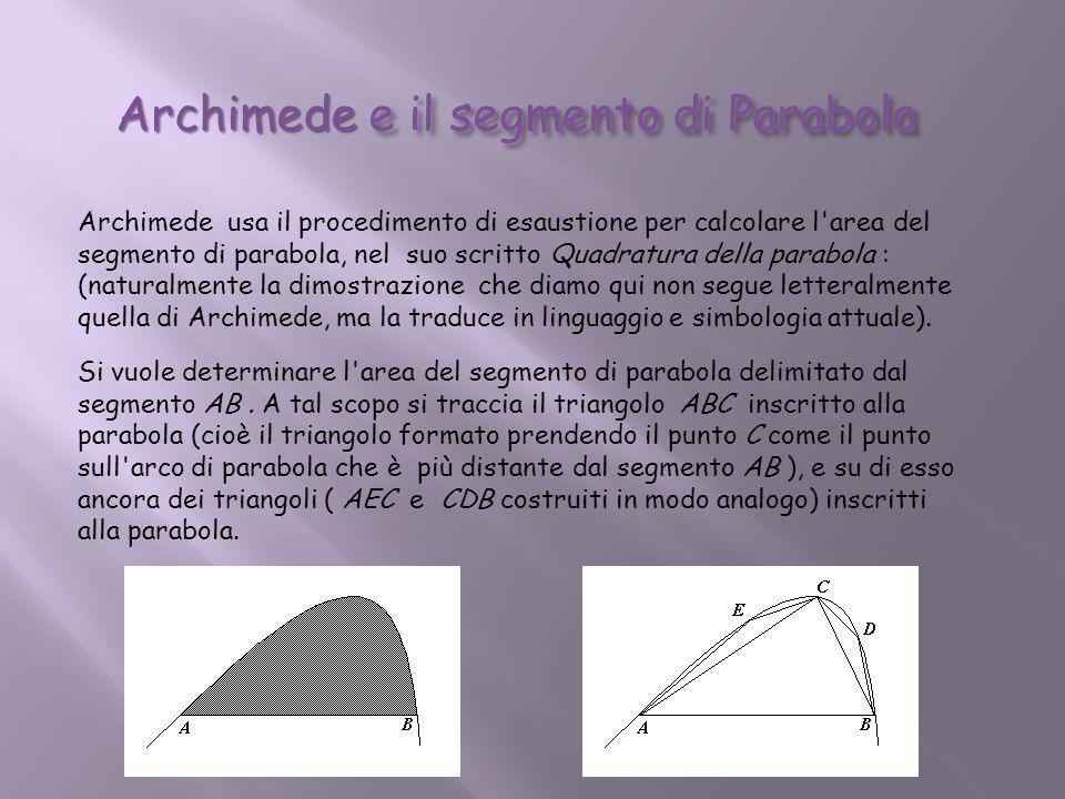 Archimede e il segmento di Parabola Archimede usa il procedimento di esaustione per calcolare l'area del segmento di parabola, nel suo scritto Quadrat