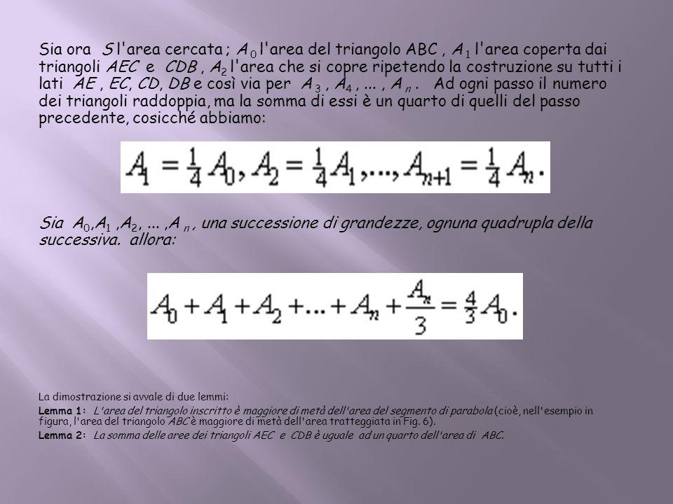 Sia ora S l'area cercata ; A 0 l'area del triangolo ABC, A 1 l'area coperta dai triangoli AEC e CDB, A 2 l'area che si copre ripetendo la costruzione