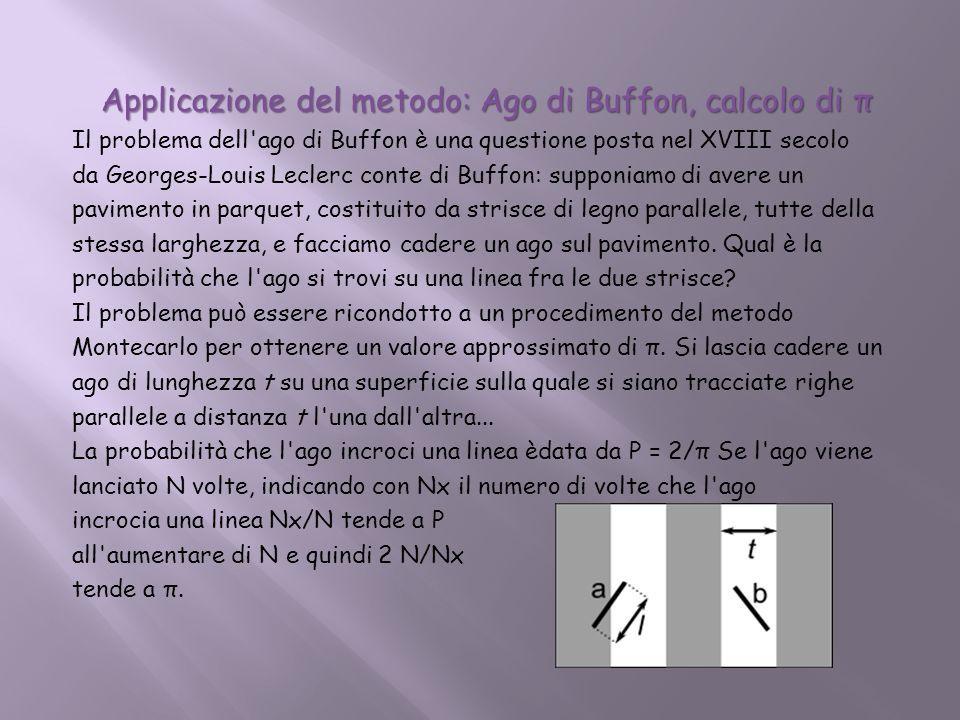 Applicazione del metodo: Ago di Buffon, calcolo di π Il problema dell'ago di Buffon è una questione posta nel XVIII secolo da Georges-Louis Leclerc co