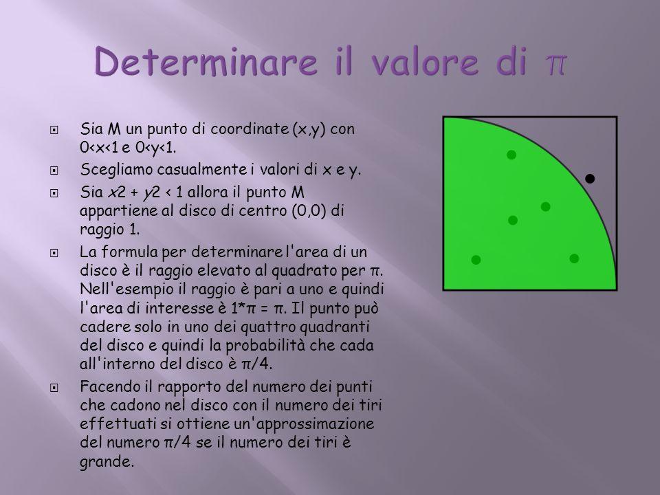 Sia M un punto di coordinate (x,y) con 0<x<1 e 0<y<1. Scegliamo casualmente i valori di x e y. Sia x2 + y2 < 1 allora il punto M appartiene al disco d