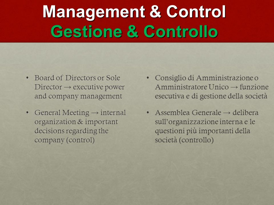Management & Control Gestione & Controllo Board of Directors or Sole Director executive power and company managementBoard of Directors or Sole Director executive power and company management General Meeting internal organization & important decisions regarding the company (control)General Meeting internal organization & important decisions regarding the company (control) Consiglio di Amministrazione o Amministratore Unico funzione esecutiva e di gestione della società Assemblea Generale delibera sullorganizzazione interna e le questioni più importanti della società (controllo)