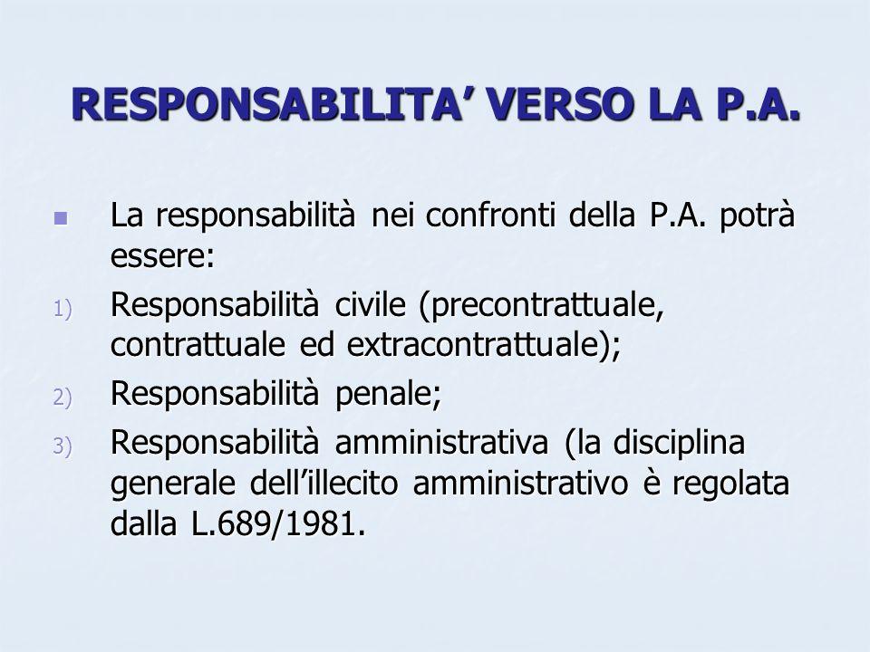 RESPONSABILITA VERSO LA P.A. La responsabilità nei confronti della P.A. potrà essere: La responsabilità nei confronti della P.A. potrà essere: 1) Resp