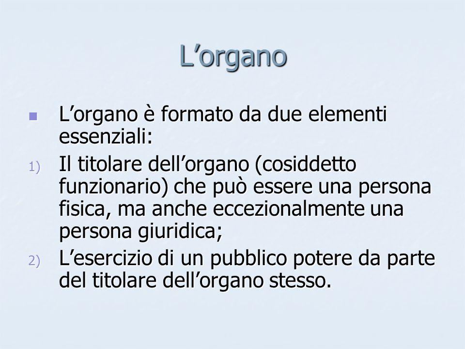 Lorgano Lorgano è formato da due elementi essenziali: Lorgano è formato da due elementi essenziali: 1) Il titolare dellorgano (cosiddetto funzionario)