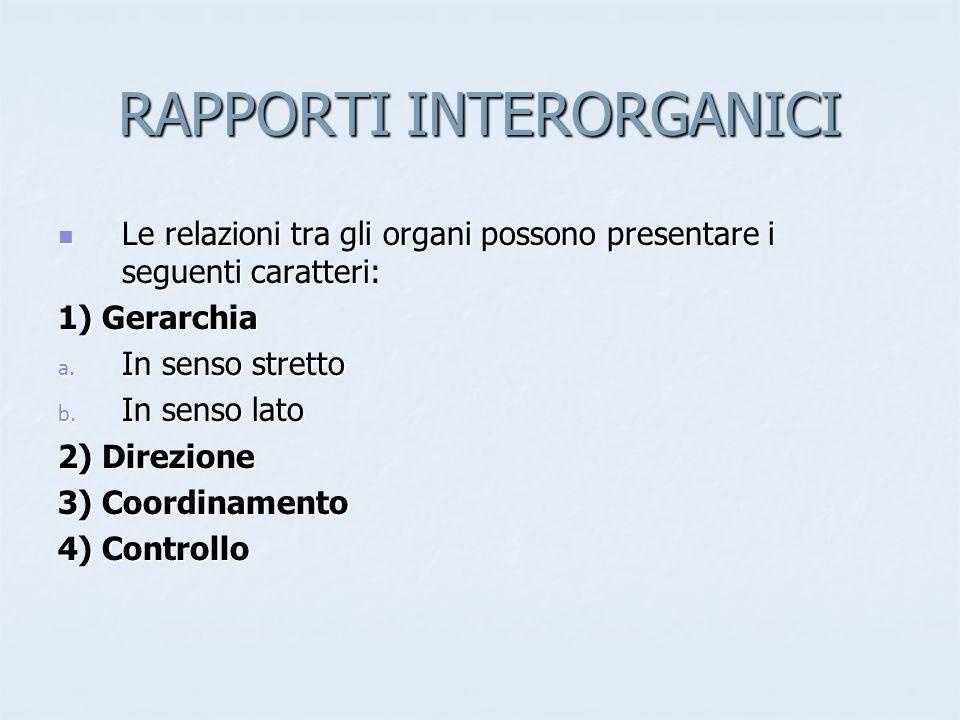 RAPPORTI INTERORGANICI Le relazioni tra gli organi possono presentare i seguenti caratteri: Le relazioni tra gli organi possono presentare i seguenti