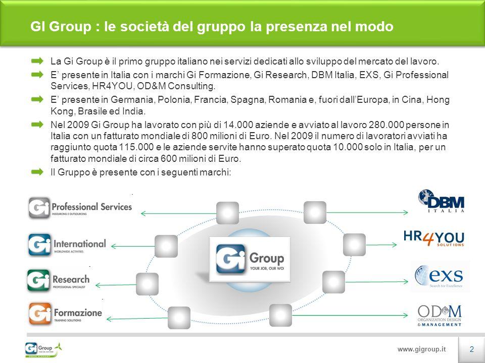 www.gigroup.it EXS è la società di consulenza specializzata nellexecutive search.
