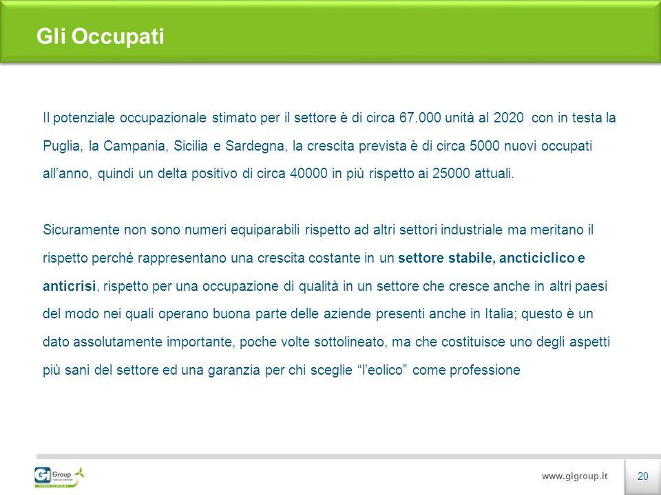 www.gigroup.it Il potenziale occupazionale stimato per il settore è di circa 67.000 unità al 2020 con in testa la Puglia, la Campania, Sicilia e Sardegna, la crescita prevista è di circa 5000 nuovi occupati allanno, quindi un delta positivo di circa 40000 in più rispetto ai 25000 attuali.
