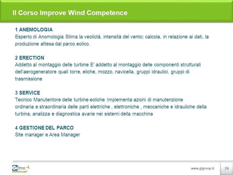 www.gigroup.it 1 ANEMOLOGIA Esperto di Anomologia Stima la veolictà, intensità del vento; calcola, in relazione ai dati, la produzione attesa dal parco eolico.