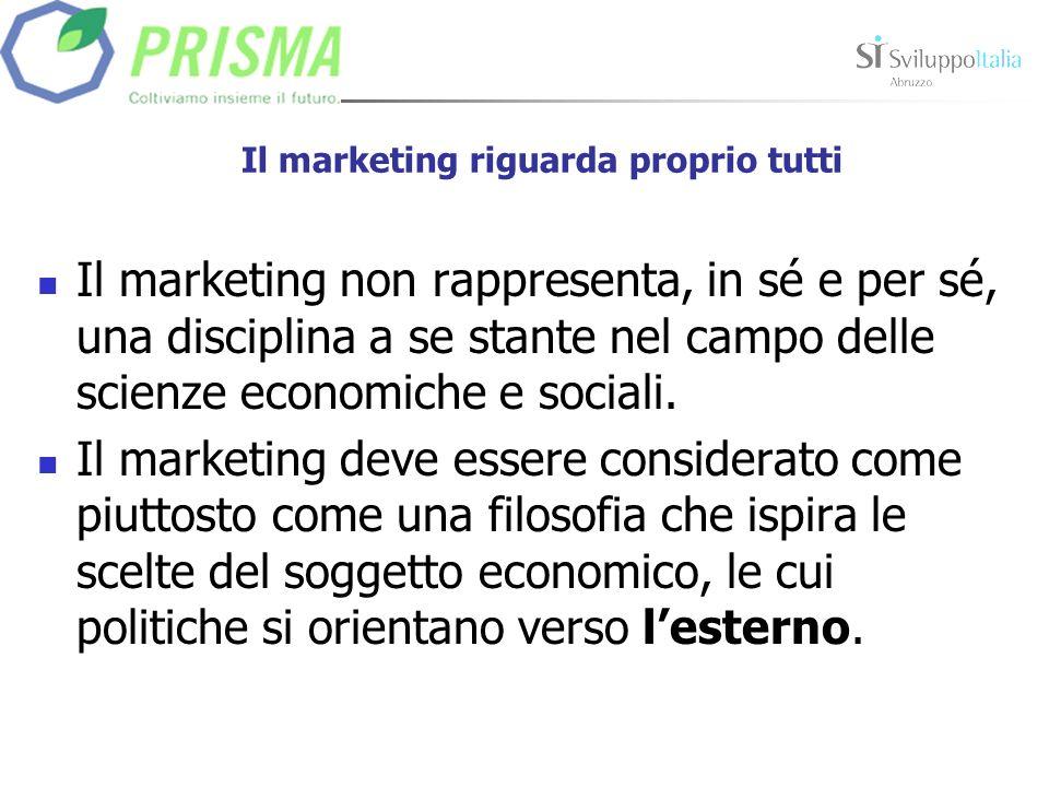 Il marketing riguarda proprio tutti Il marketing non rappresenta, in sé e per sé, una disciplina a se stante nel campo delle scienze economiche e soci