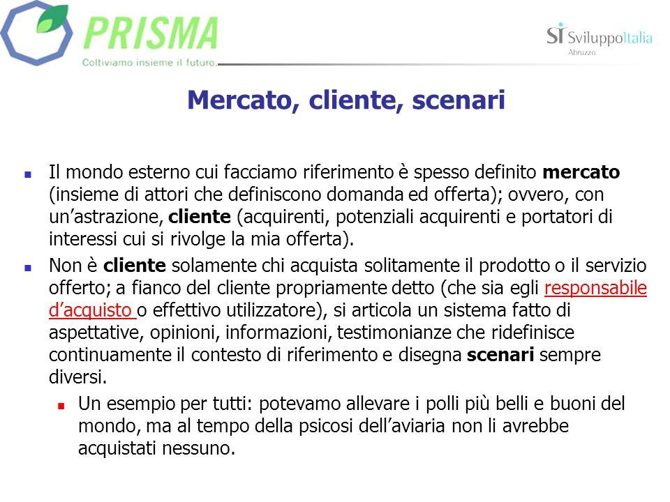 Mercato, cliente, scenari Il mondo esterno cui facciamo riferimento è spesso definito mercato (insieme di attori che definiscono domanda ed offerta);