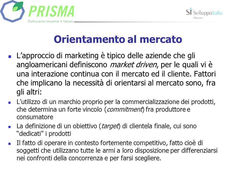 Orientamento al mercato Lapproccio di marketing è tipico delle aziende che gli angloamericani definiscono market driven, per le quali vi è una interaz