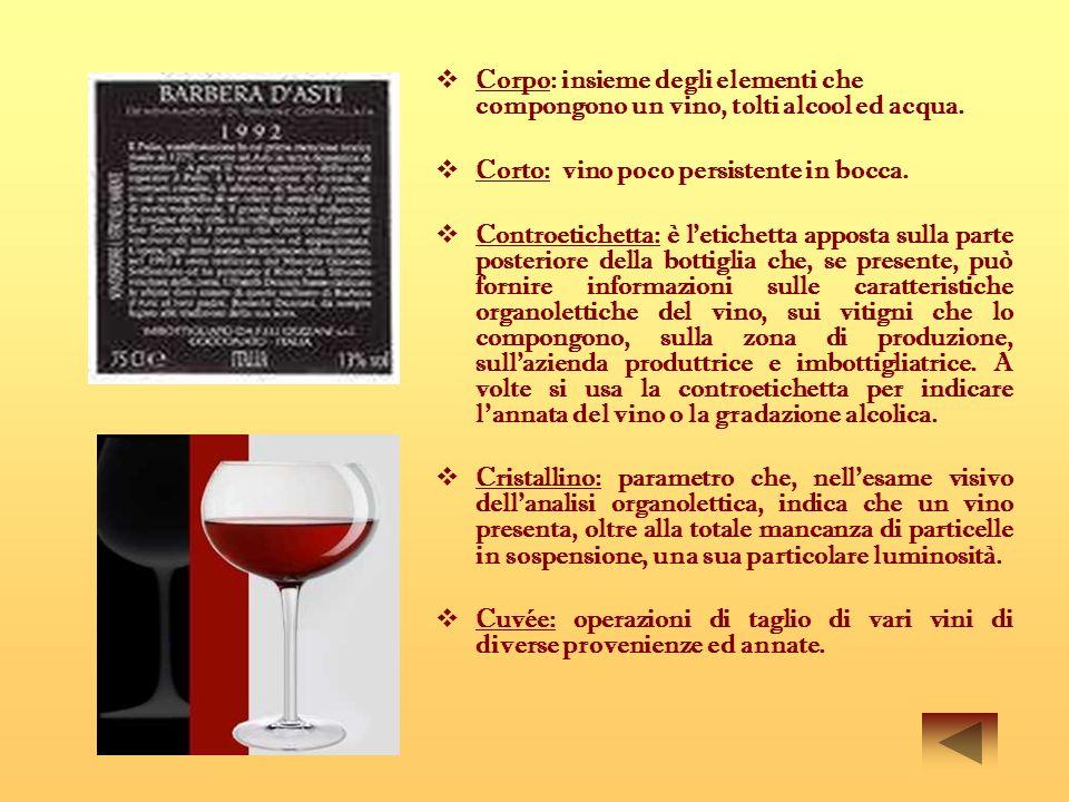 Corpo: insieme degli elementi che compongono un vino, tolti alcool ed acqua. Corto: vino poco persistente in bocca. Controetichetta: è letichetta appo
