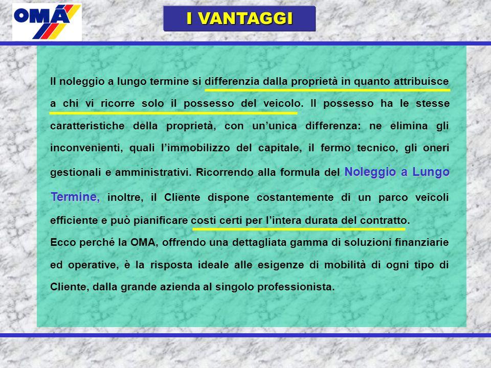 I VANTAGGI Noleggio a Lungo Termine, Il noleggio a lungo termine si differenzia dalla proprietà in quanto attribuisce a chi vi ricorre solo il possesso del veicolo.