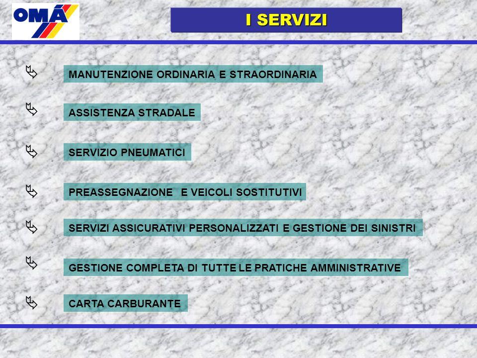 I SERVIZI MANUTENZIONE ORDINARIA E STRAORDINARIA ASSISTENZA STRADALE SERVIZIO PNEUMATICI PREASSEGNAZIONE E VEICOLI SOSTITUTIVI SERVIZI ASSICURATIVI PERSONALIZZATI E GESTIONE DEI SINISTRI GESTIONE COMPLETA DI TUTTE LE PRATICHE AMMINISTRATIVE CARTA CARBURANTE