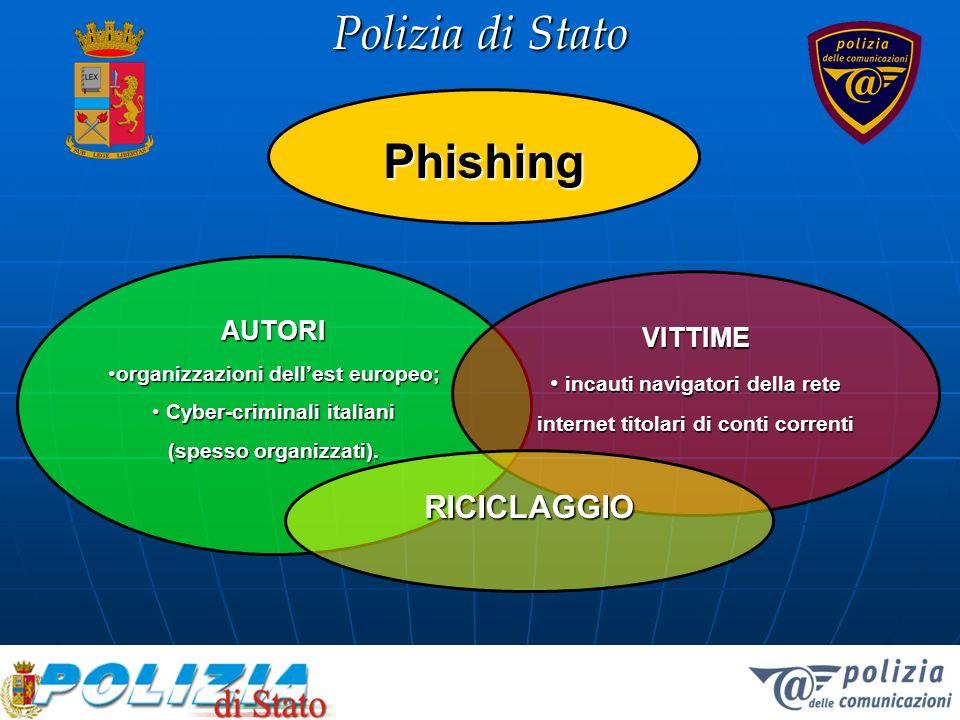 Polizia di Stato Phishing AUTORI organizzazioni dellest europeo;organizzazioni dellest europeo; Cyber-criminali italiani Cyber-criminali italiani (spe