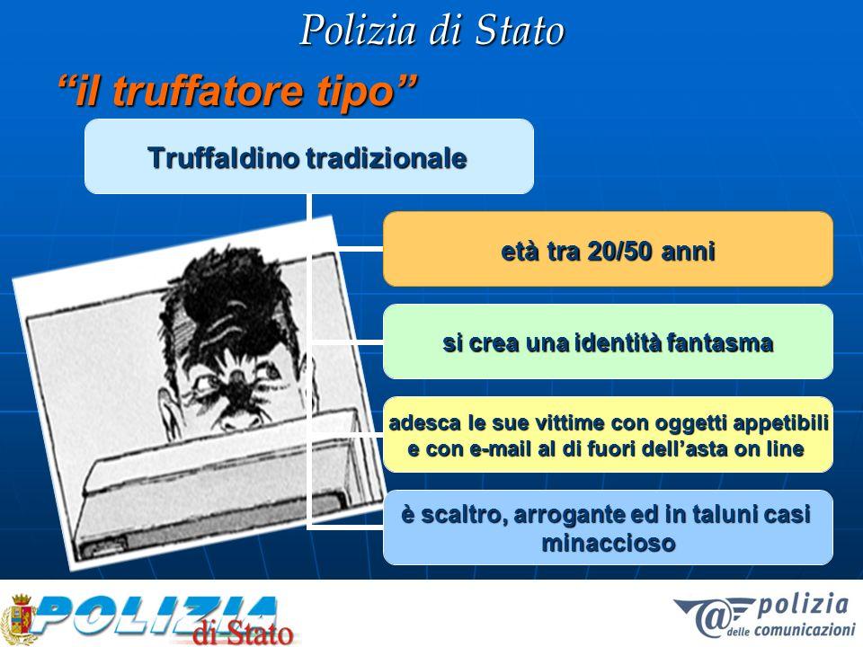 Polizia di Stato il truffatore tipo Truffaldino tradizionale età tra 20/50 anni si crea una identità fantasma adesca le sue vittime con oggetti appeti