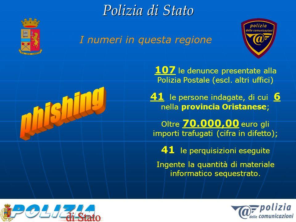 Polizia di Stato I numeri in questa regione 107 le denunce presentate alla Polizia Postale (escl. altri uffici) 41 le persone indagate, di cui 6 nella