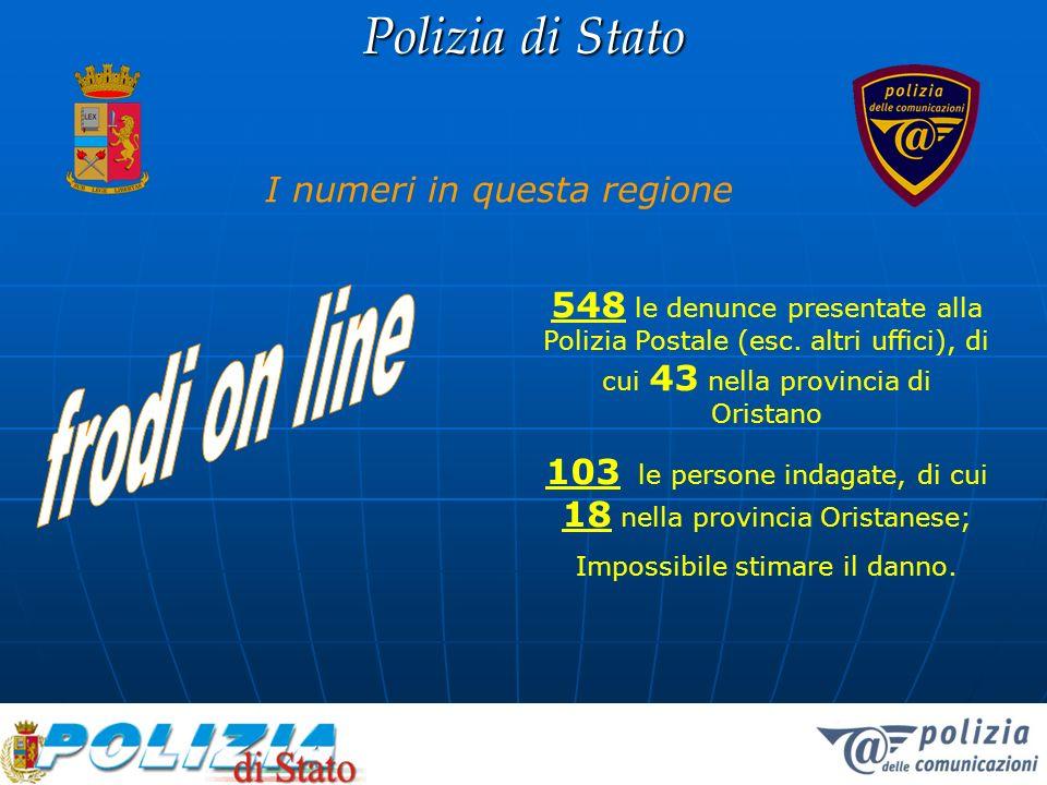 Polizia di Stato I numeri in questa regione 548 le denunce presentate alla Polizia Postale (esc. altri uffici), di cui 43 nella provincia di Oristano