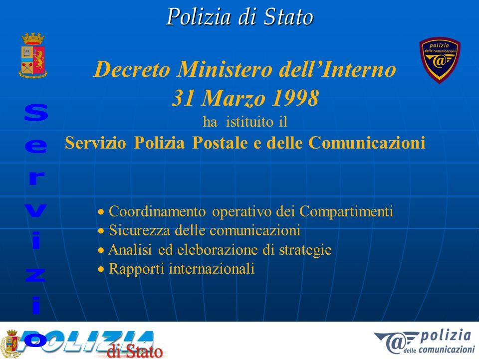 Polizia di Stato Decreto Ministero dellInterno 31 Marzo 1998 ha istituito il Servizio Polizia Postale e delle Comunicazioni Coordinamento operativo de