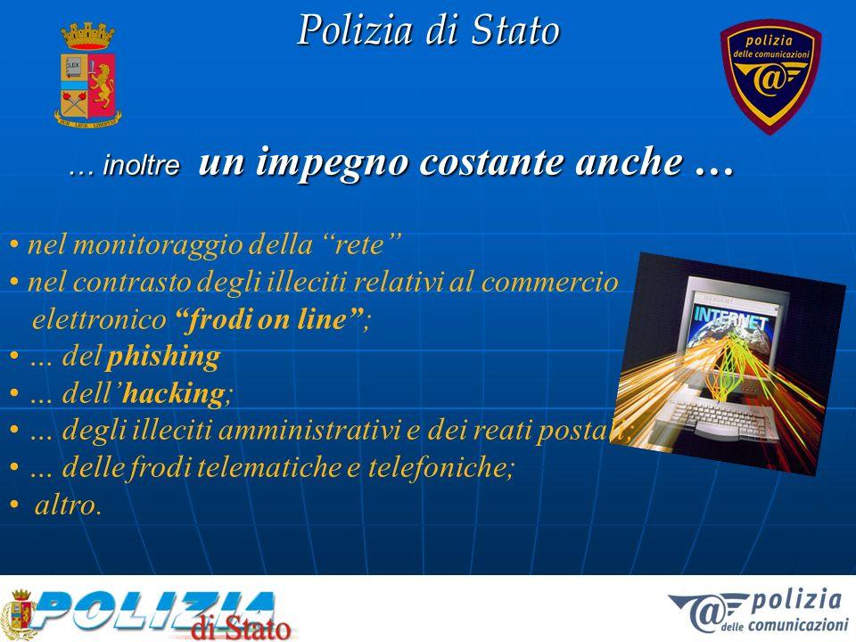 Polizia di Stato nel monitoraggio della rete nel contrasto degli illeciti relativi al commercio elettronico frodi on line; … del phishing … dellhackin