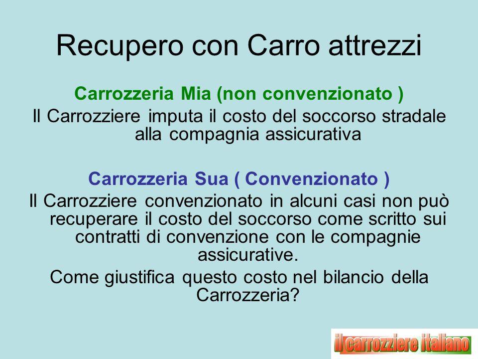 Apertura sinistro in carrozzeria Carrozzeria Mia (non convenzionata) Effettua lapertura del sinistro alla compagnia notificando la Cessione di Credito, e mette a disposizione lauto per la perizia.