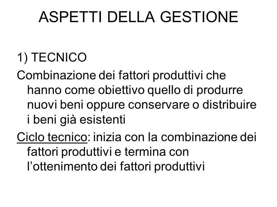 ASPETTI DELLA GESTIONE 1) TECNICO Combinazione dei fattori produttivi che hanno come obiettivo quello di produrre nuovi beni oppure conservare o distr